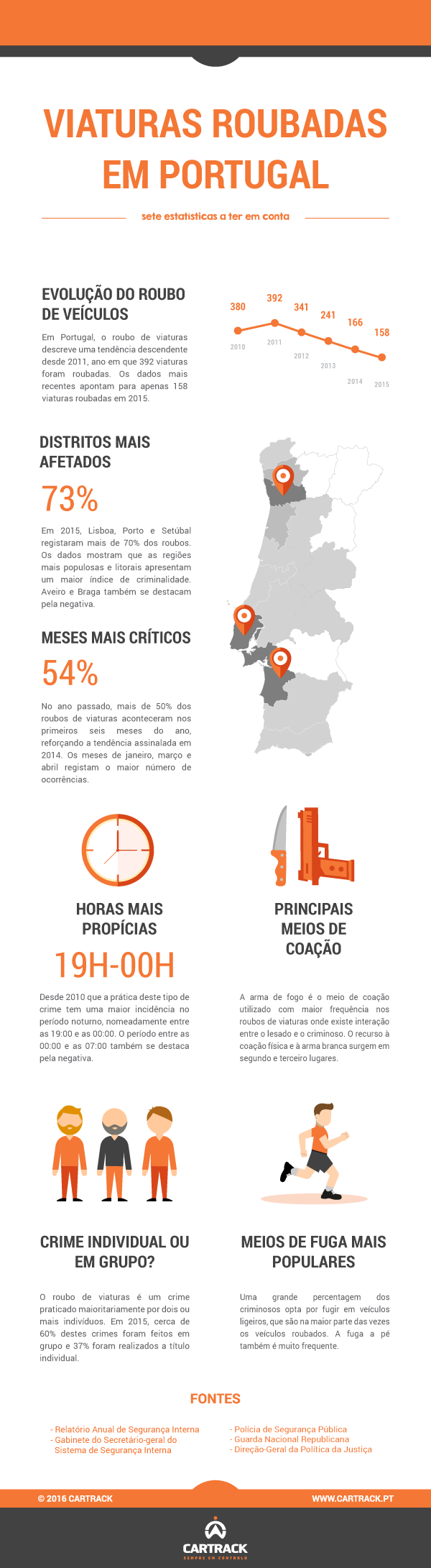 carros-roubados-infografia