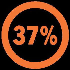 37 dados cartrack gestão frotas estudo cartrack gestão de frotas