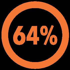 64 dados cartrack gestão frotas estudo gestão de frotas