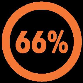 66 dados cartrack gestão frotas estudo cartrack gestão de frotas
