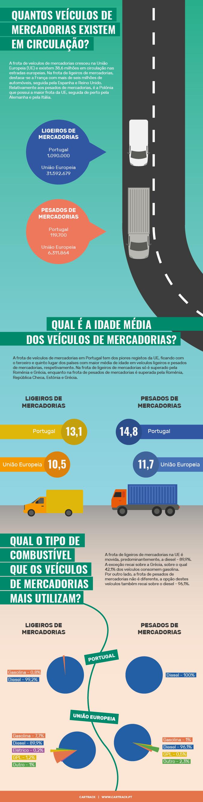 Cartrack, Sempre Em Controlo, Parque automóvel, Gestão de Frotas, Empresas portuguesas, ACEA, Parque automóvel das empresas portuguesas