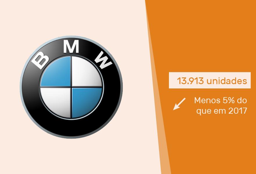 carros-mais-vendidos-portugal-acap-cartrack-bmw