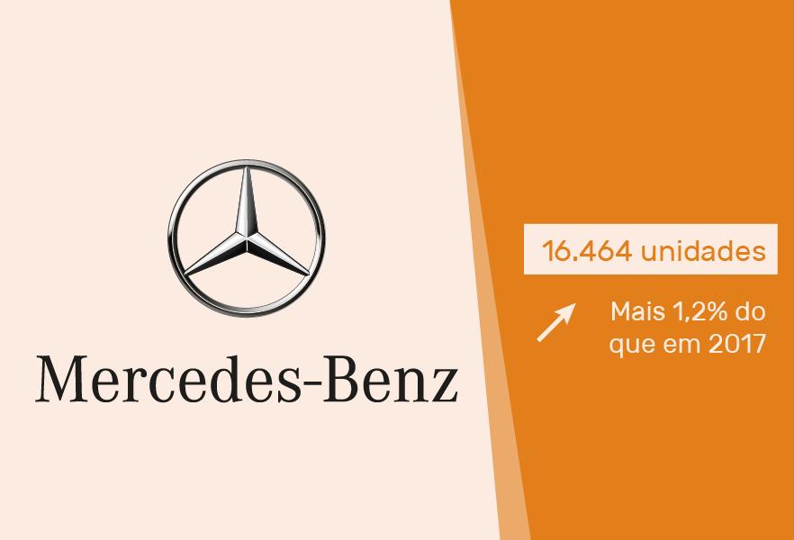 carros-mais-vendidos-portugal-acap-cartrack-mercedes-benz