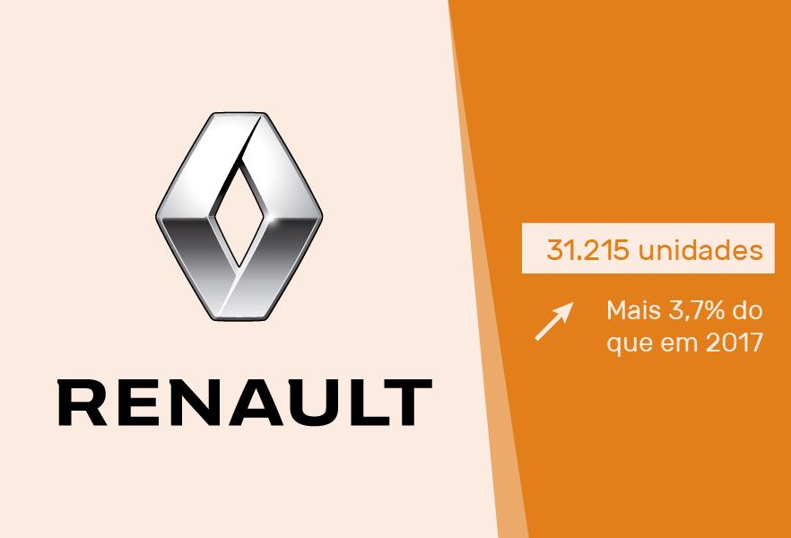 carros-mais-vendidos-portugal-acap-cartrack-renault