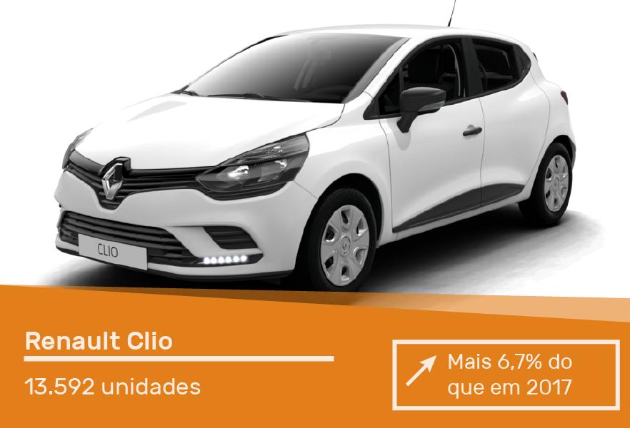 carros-mais-vendidos-portugal-acap-cartrack-renault-clio