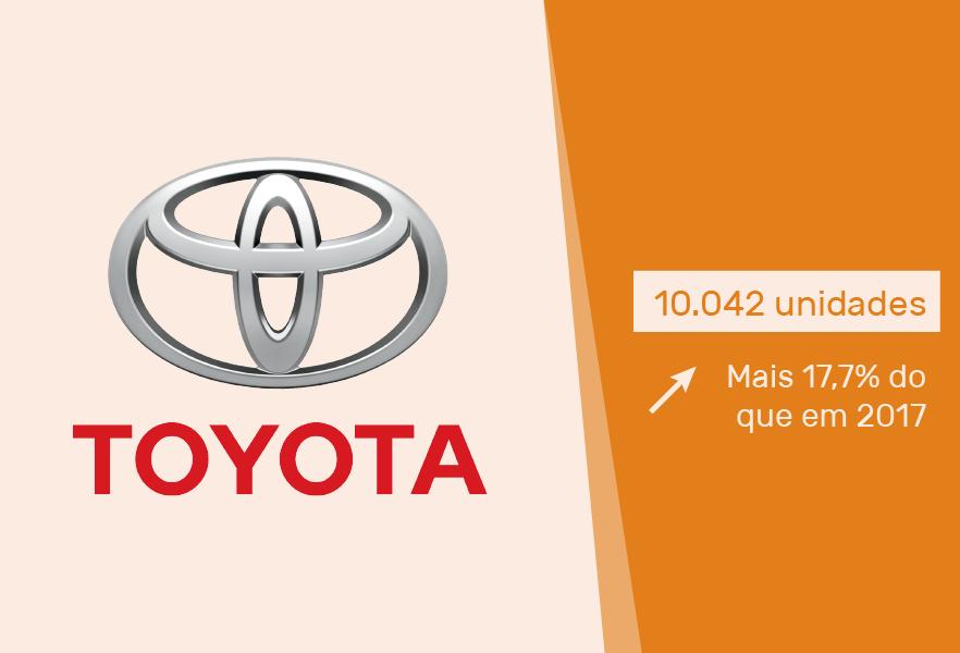 carros-mais-vendidos-portugal-acap-cartrack-toyota