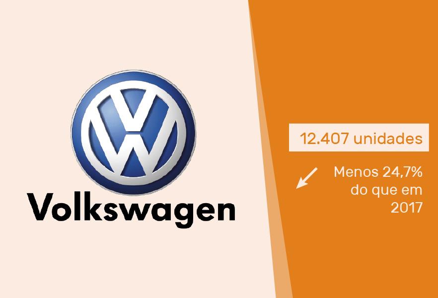 carros-mais-vendidos-portugal-acap-cartrack-volkswagen